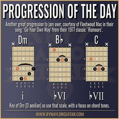 Fretboard Mastery - Your FREE eBook to learn the notes on the guitar fretboard — Ry Naylor Guitar - Guitar Music Theory Lessons Music Theory Lessons, Music Theory Guitar, Online Music Lessons, Music Lessons For Kids, Music Chords, Guitar Songs, Guitar Chords, Guitar Lessons, Acoustic Guitar