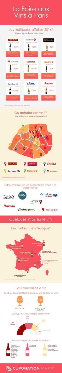C'est la Foire aux Vins avec Cuponation ! Grâce à cette infographie, retrouvez tous les bons plans parisiens de la Foire aux Vins 2016 !
