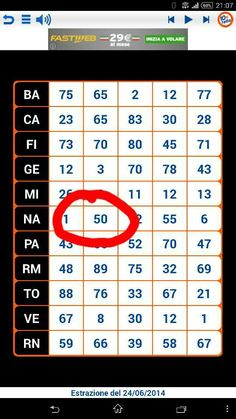 Ambo secco vinto al primo colpo di gioco con la previsione ricavata dal mio metodo fenomenale! Un solo ambo secco su 2 ruote!  Visita il mio sito www.lottovincenteitalia.it