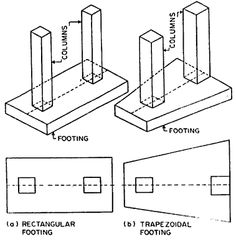 what 39 s the difference between foundation and footing foundations are