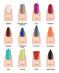 12 Trendy Looking Nail Shapes For This Fall and Winter As a woman, I appreciate good looking and neatly made nails. Many of you will agree with me that short and beautiful nails are a big win. Acrylic Nail Shapes, Cute Acrylic Nails, Cute Nails, Pretty Nails, Nail Tip Shapes, Nail Shapes Square, Uv Gel Nagellack, Different Nail Shapes, Types Of Nails