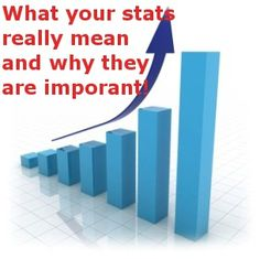 Blogging 201: What your stats really mean!