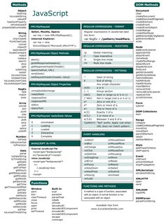 Javascript cheat sheet