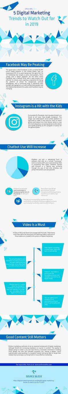 Check out these trends and how they are set to impact the digital marketing industry this year. Digital Marketing Trends, Mobile Marketing, Marketing Plan, Online Marketing, Social Media Marketing, Seo Training, Marketing Training, Internet Marketing Course, Brand Promotion