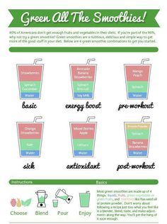 Veggie and fruit smoothies...I don't like veggie smoothies, but these are good to know about.