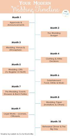 Useful Wedding Event Planning Tips That Stand The Test Of Time Wedding Planning Timeline, Event Planning Tips, Budget Wedding, Destination Wedding, Wedding Ideas, Wedding Stuff, Dream Wedding, Wedding Inspiration, Hochzeit