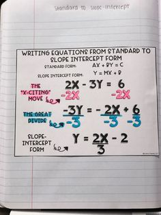 Standard to Slope Intercept Form (I'd rework so the x is not a part of the fraction but other than that really cute and helpful) Teaching Secondary, Secondary Math, Teaching Math, Math Teacher, Algebra Interactive Notebooks, Maths Algebra, Math Notebooks, Algebra Activities, Math Math