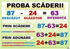 Planșe pentru proba celor patru operații -Proba scăderii Education Quotes, Kids Education, Algebra, Math 2, Train Your Brain, Teacher Supplies, 1st Day Of School, School Decorations, First Grade
