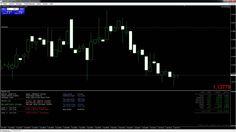 14.805,53€ Performance März komplett = 30,48% | Trading Gurus