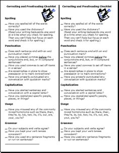 FREE printable : Student Proofreading Checklist   Living ...