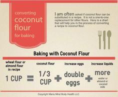 Coconut-flour-conversion  (and recipe for low carb fudge cake using coconut flour)  Thanks Maria!!!