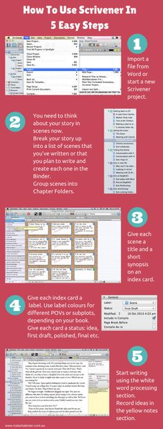 How To Use Scrivener To Write A Book in 5 Easy Steps by Author Natasha Lester.  If you're intrigued by Scrivener, but too scared to try it out, these 5 steps might reassure you about how easy it is.