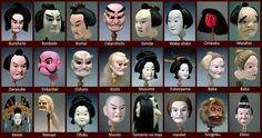 Japanese Puppets Bunraku | Bunraku puppet heads