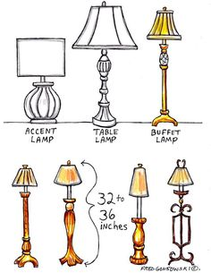 Accent, Table and Buffet Lamps - all style lamps in a room should range from to in height. Whether a floor lamp by itself or a table lamp on an end table, to a buffet lamp on a buffet table. They should all be no taller than Dining Room Lamps, Buffet Table Lamps, Dining Room Buffet, A Table, Console Tables, Dining Decor, Dining Rooms, Entryway Tables, House Design Photos