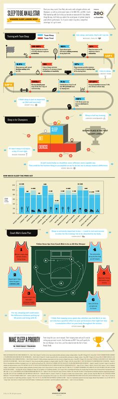 Why Pro Athletes Sleep 12 Hours A Day.  If you thought your lazy, sullen teenager slept a lot, they've got nothing on your typical pro athlete, who routinely gets between 10-12 hours a night. Compare that to the average of 6.44 hours, and you've got to wonder why guys like Steve Nash or Roger Federer aren't endorsing a high-performance line of blankies instead of shoes.