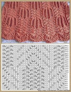 Tricot - Tricot * Crochet * Couture *¨* Broderie *¨* Lace Knitting Stitches, Lace Knitting Patterns, Cable Knitting, Knitting Charts, Easy Knitting, Knitting Needles, Stitch Patterns, Knitting Machine, Crochet Lace Scarf