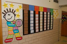 PYP learner profile and attitudes display