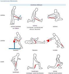 Exercice Pour Perdre du Poids - http://perdredepoids.com/perdre-du-poids-sans-regime/exercice-pour-perdre-du-poids/