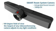 SMART Room System Camera Embedded image permalink