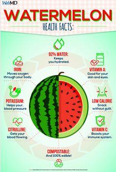 Watermelon Health Benefits, Watermelon Nutrition Facts, Fruit Benefits, Watermelon Facts, Vitamins In Watermelon, Watermelon Pictures, Fruit Facts, Watermelon Water, Sweet Watermelon