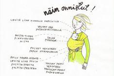 Miten sidon vauvan kantoliinaan? Miten saan lapsen selkään kantoliinalla? Minkälainen sidonta sopisi tietyn koon liinalle? Millainen sidonta sopii suoristelevalle tai nojailevalle lapselle? Miten