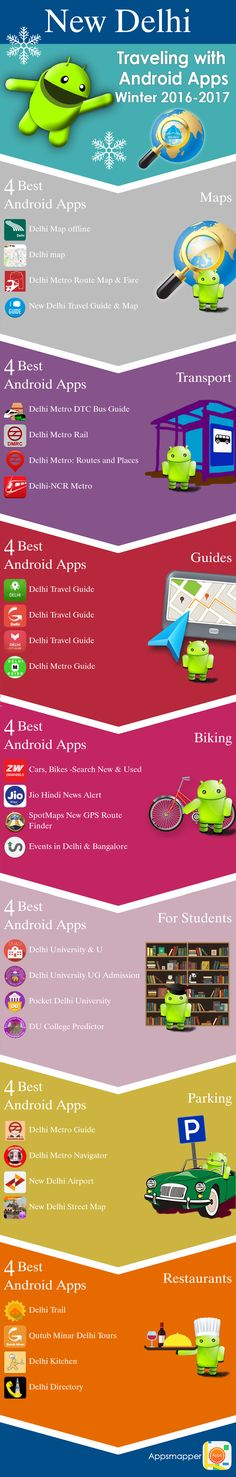 New Delhi Android apps: Travel Guides, Maps, Transportation, Biking, Museums, Parking, Sport and apps for Students.
