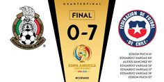 Chile DESTROYED Mexico #CopaAmerica2016