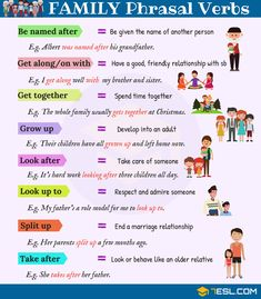 List of family phrasal verbs with their meaning and examples in English. Learn family vocabulary with ESL picture to improve your everyday En English Vocabulary Words, Learn English Words, English Phrases, English Idioms, English Writing, English Study, English Lessons, English Grammar, English Verbs List