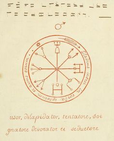 Alchemical Emblems, Occult Diagrams, and Memory Arts: Rosicrucian Alchemy from Manly Palmer Hall collection