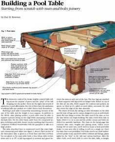 Build Pool Table   Woodworking Plans And Projects | WoodArchivist.com