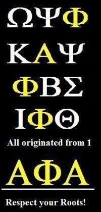 Alpha Phi Alpha Fraternity Inc. the foundation of all Black Greeks!