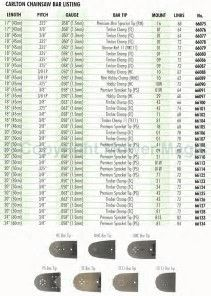 chainsaw chain sharpening angle chart - Google Search ...