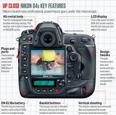 Nikon D4s review: Nikon's D4 replacement is a true workhorse of a camera, but has enough changed to warrant an upgrade? Find out in our Nikon D4s review.