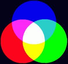 Groen oranje en paars zijn secundaire kleuren je krijgt ze door 2 primaire kleuren door elkaar te mengen. Je kan ze in een verfdoos kopen