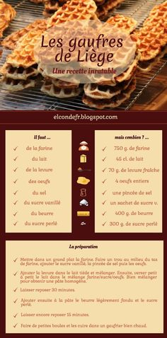 El Conde en Lige waffles put partitive articles Raw Food Recipes, Sweet Recipes, Dessert Recipes, Cooking Recipes, Crepes, Pancakes And Waffles, French Pastries, Cooking Time, I Love Food