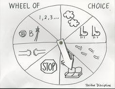 Ο τροχός της επιλογής: Μια θετική μέθοδος πειθαρχίας που δεν έχετε ξανακούσει