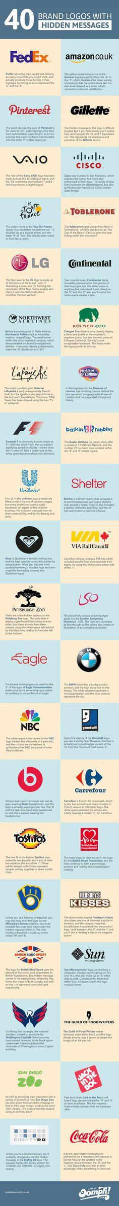 40 Brand Logos with Hidden Messages