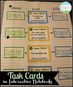 Use task cards in interactive notebooks.  This example shows cause and effect task cards as a great way to assess student learning!