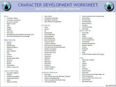 Character Development Worksheet. Not just for writers/authors! - This helped me out so much! Made a real character for the first time with this, not just her design but her personality and everything :D