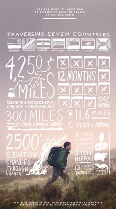 Levison Wood, walking the nile.  #infographic #poster