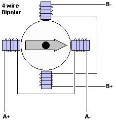 stepper motor wiring diagram 6 pin plug explore schematic wiring rh webwiringdiagram today RV Trailer Plug Wiring Diagram 6 -Way RV Plug Diagram