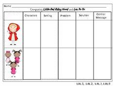 Lon Po Po Worksheets-Common Core Aligned | China lessons | Pinterest
