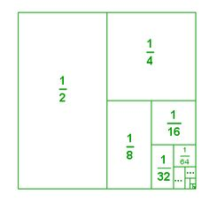 Fractions of a square