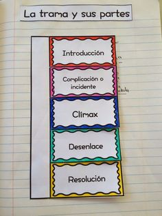 I'm pinning this for the 'foldable' learning ideas (not content.) Learning in Two Languages : Interactive Notebooks in Spanish Dual Language Classroom, Bilingual Classroom, Bilingual Education, Spanish Classroom, Teaching Spanish, Spanish Teacher, Spanish Interactive Notebook, Interactive Notebooks, Spanish Immersion