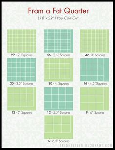 up a Fat Quarter of Fabric - How many squares per size? Did you realize you can get squares from a fat quarter?Cutting up a Fat Quarter of Fabric - How many squares per size? Did you realize you can get squares from a fat quarter? Colchas Quilting, Quilting Tools, Quilting Tutorials, Quilting Projects, Quilting Designs, Sewing Tutorials, Embroidery Designs, Sewing Projects, Sewing Patterns