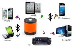 Mini Bluetooth Speaker - Interchangeable Colors
