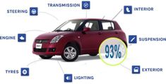 Welcome to Pak Suzuki Nadeem International, This website is established to provide our Customers a great Online experience of buying a Suzuki Car. Suzuki News, Web Application Development, Digital Marketing