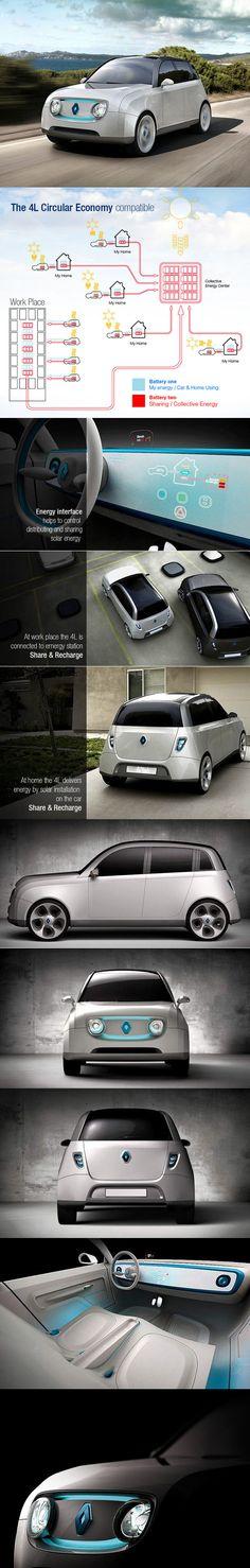 Renault Baby Boom, Solar Energy!