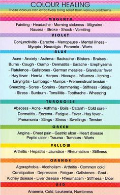 Color Energy Energy healing, Spiritual healing, Spirituality