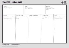 We're all born storytellers. The storytelling canvas helps you to do just that! Web Design, Book Design, Value Proposition Canvas, Coaching, Business Model Canvas, Visual Hierarchy, Systems Thinking, Human Centered Design, Business Analyst
